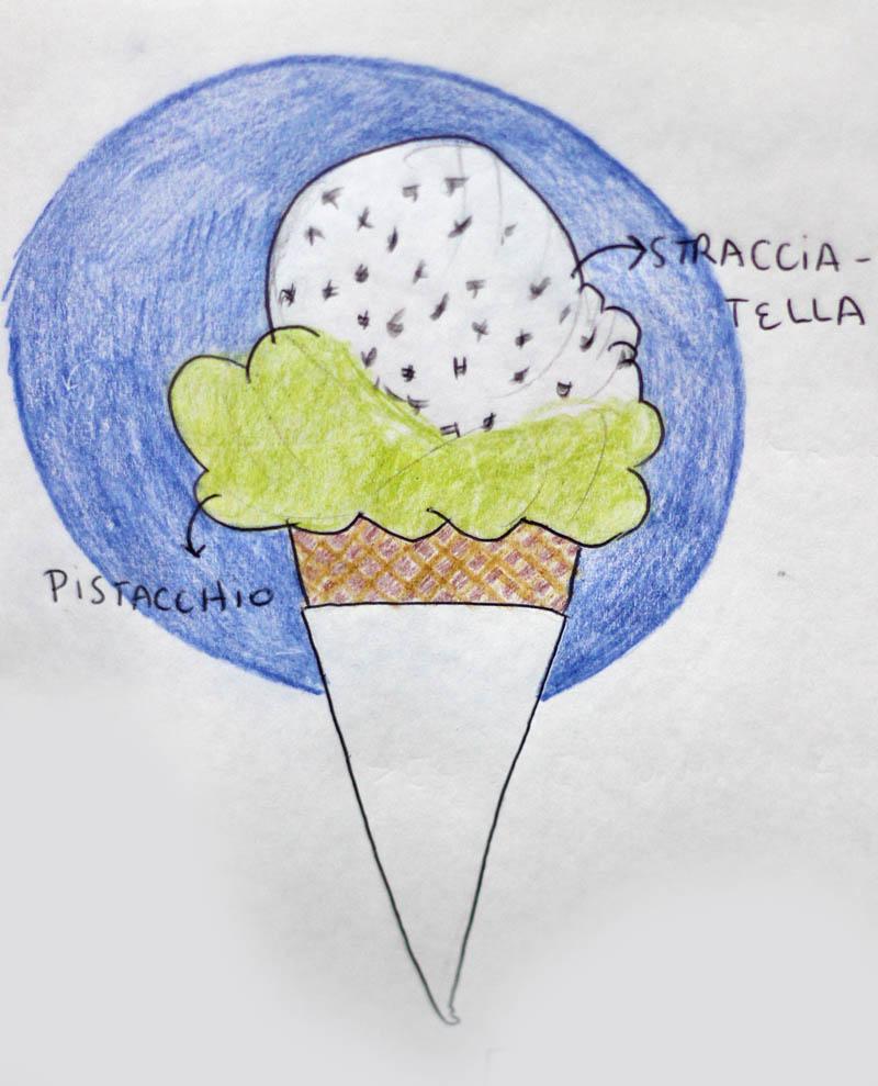 Ilustración helado - Il Siculo o la Antica Gelateria?